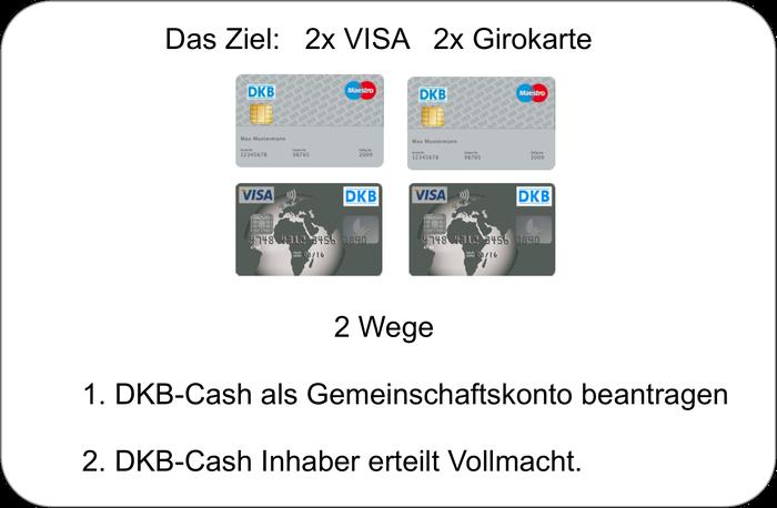 Gemeinschaftskonto oder Vollmacht - zwei Wege zur DKB Partnerkarte VISA und Giro V-Pay