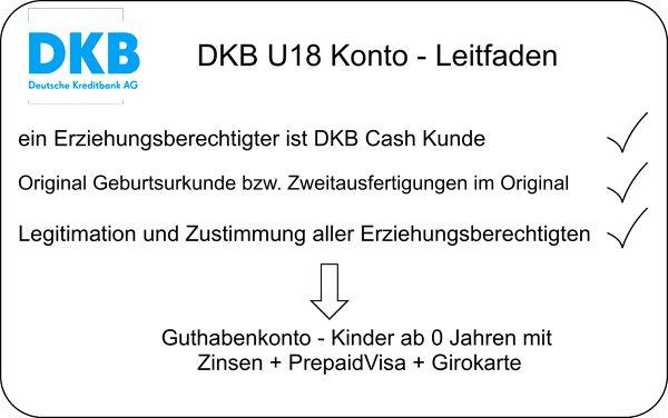 Infografik zum DKB U18