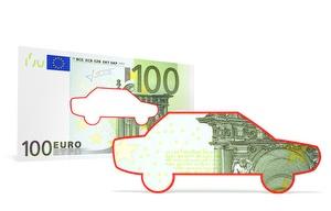 Festgeldsparen mit einem festen Ziel z.B. einem Auto