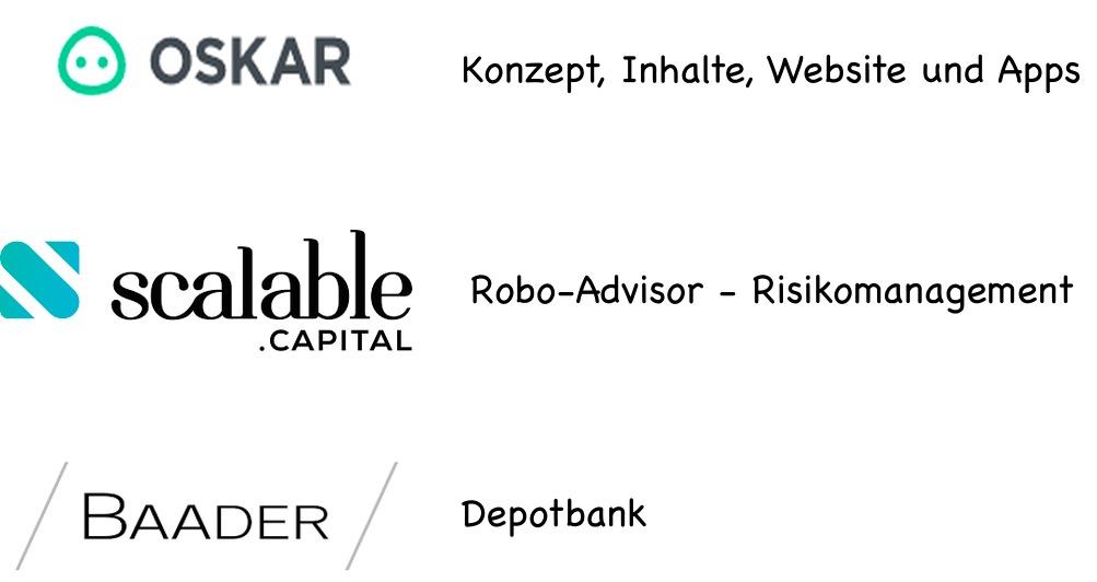 Oskar Robo-Advisor