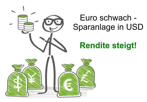 schwacher Euro - hohe Festgeldrendite