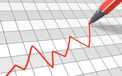 Zinsentwicklung verfolgen